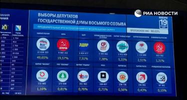 Putyin pártja győzött, Zjuganov pártja megerősödött